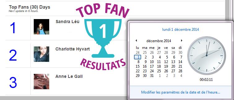 Resultats Jeu Concours Top Fan - The PopCase